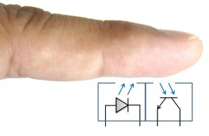 Figure 2: Reflective technology, an alternative to transmissive measurements. Click to enlarge